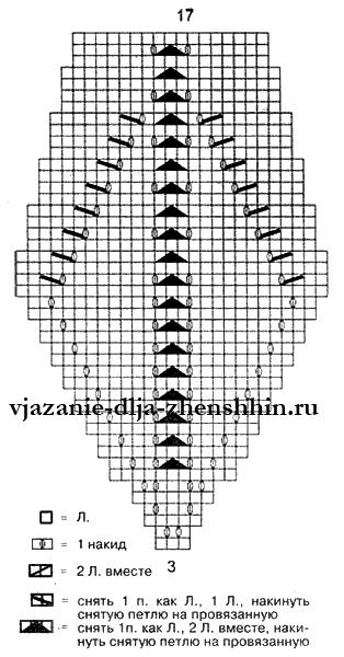 Вязание берета спицами из мохера схемы 985