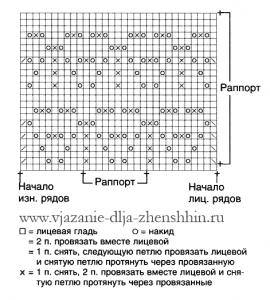 Вязание спицами кофточки - схема узора