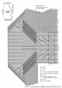 Схема вязания кофточки для лета