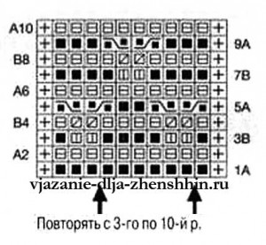 двухцветные узоры спицами схемы