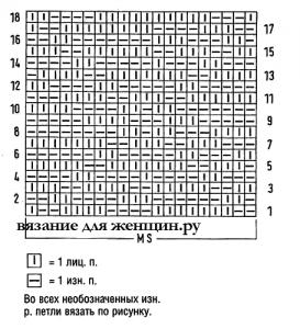 Узоры для вязания спицами схемы