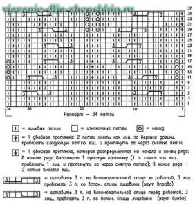 узоры спицами листья схема
