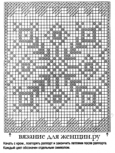 Жаккардовые узоры схемы