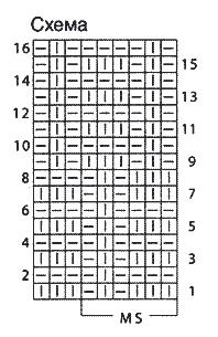 5 простых узоров спицами