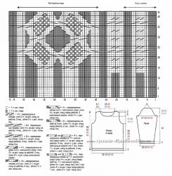 схема вязания женского пуловера