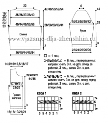 схемы вязания жакета шанель