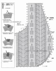 Схема вязания полочки болеро