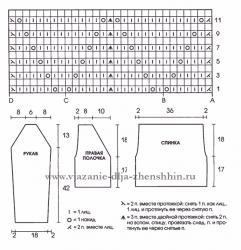 Схема вязания болеро спицами