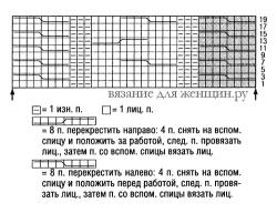Кофточка спицами - схемы вязания