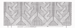 Схема вязания летней вязаной кофточки спицами