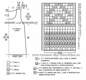 Схема вязания вязаного топа