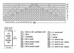 Схемы вязания спицами летней кофточки