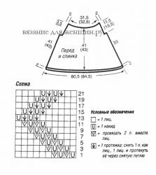 Схема вязания топа и выкройка