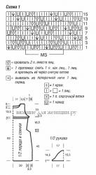 Выкройка и схемы вязания спицами ажурного узора
