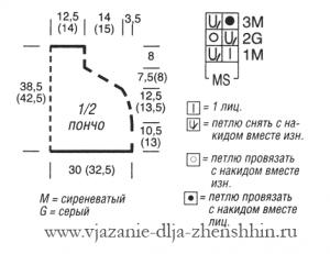 Схема вязания узора и выкройка пончо