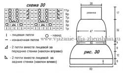 Вяжем спицами капюшон описание и схема