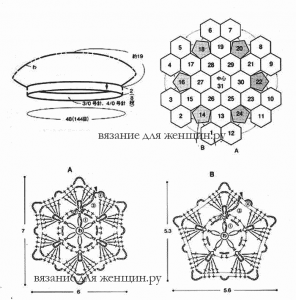 Схемы вязания цветочного мотива