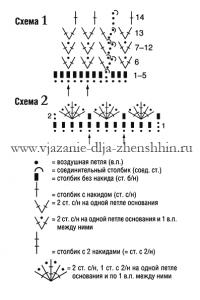 Схема вязания шапки для женщин на весну 2016
