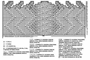 Схема вязания узора для берета