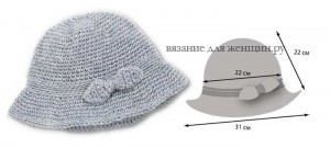 Выкройка вязаной шапки
