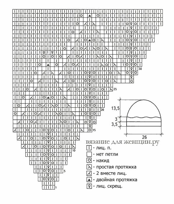 Как сделать макет озера байкала