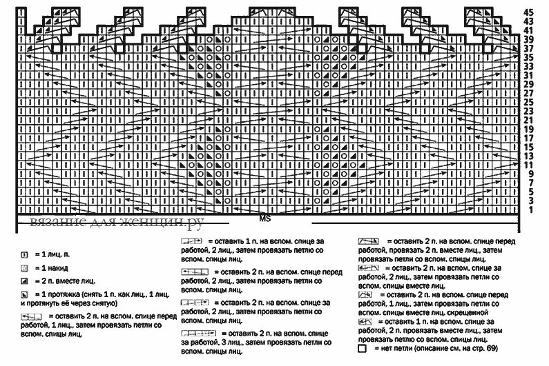 Ажурный узор спицами схема с для берета