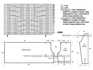 Схема вязания жакета для женщин