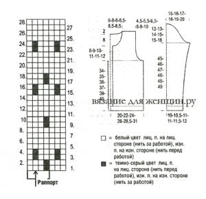 </p> <p>Схема вязания жакета Шанель
