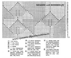 Модный жилет спицами 2017 схема вязания